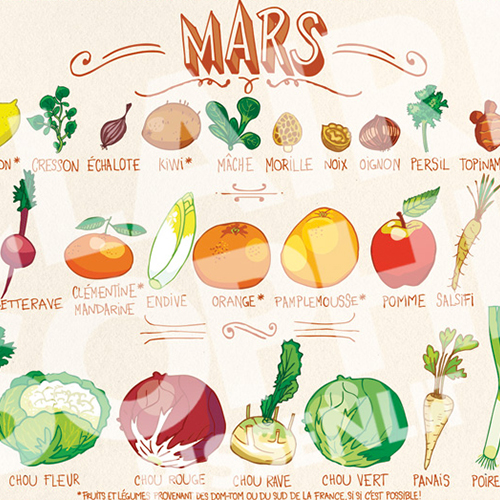 fruits l gumes de mars recettes bio sans gluten. Black Bedroom Furniture Sets. Home Design Ideas