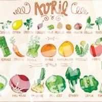 fruits-légumes-avril-recette-sans-gluten