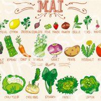 fruits-et-légumes-mai-recettes-sans-gluten